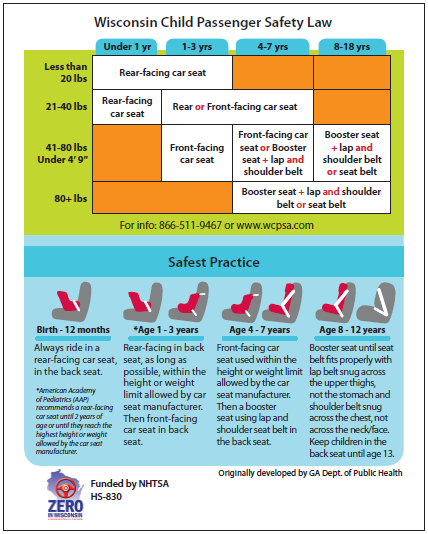 Child Safety Seat Requirements Wisconsin